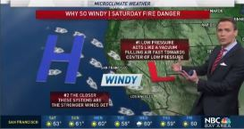 Jeff's Forecast: Windy Weekend Fire Danger
