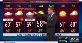 Jeff's Forecast: Smoke Exits and Rain Returns