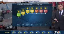 Jeff's Weekend Forecast: Isolated 90s