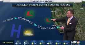 Jeff's Forecast: Weekend Rain Chance