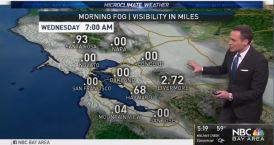 Jeff's Forecast: AM Fog and Rain Chances
