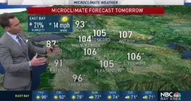 Jeff's Forecast: Hot 107 to 60s