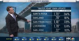 Jeff's Forecast: Hotter & Next Rain