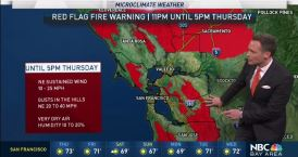 Jeff's Forecast: Hot Fire Danger