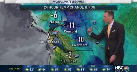 Jeff's Forecast: AM Fog, Cooler and Haze