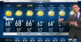 Jeff's Forecast: Great Friday and Updated Rain Outlook
