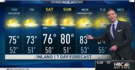 Jeff's Forecast: Temperatures Tumble