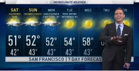 Jeff's Forecast: Weekend Shower Chance