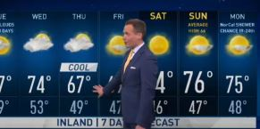 Jeff's Forecast: High Clouds & Temperature Drop