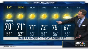 <p>A warm weekend is on tap for the entire Bay Area.</p>
