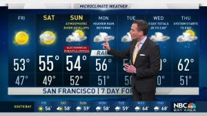 <p>Sunshine stays Friday but changes are ahead next week.  Chief Meteorologist Jeff Ranieri has details on when the &ldquo;Atmospheric River&rdquo; and or &ldquo;Pineapple Express&rdquo; could bring more heavier rain in your Microclimate Forecast.</p>