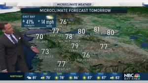 <p>The cooling ocean breeze returns Friday and will drop our temperatures.  Chief Meteorologist Jeff Ranieri tracks how much cooler and when showers move close this weekend in your Microclimate Forecast.</p>