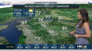 <p>Following a nice cool and sunny weekend in the Bay Area, we can expect more great weather as we head into Monday. Vianey Arana has your Microclimate Forecast.</p>