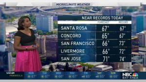 <p>Chilly mornings and warm afternoons will continue for the next several days. Meteorologist Kari Hall has details in the Microclimate Forecast.</p>