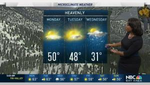<p>Today will be clear with quickly warming temperatures. Rain is in the mid-week forecast. Meteorologist Kari Hall has details in the Microclimate Forecast.</p>