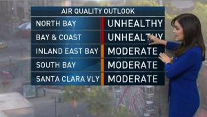 <p>NBC Bay Area Forecaster Vianey Arana previews a day starting with cold temperatures followed by hazy conditions.</p>