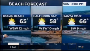 A Summer-like spread of temperatures is expected from the holiday weekend through midweek.  Cool, breezy 60s and 70s will be around from the coast to the inner bay. Valleys will see highs mostly in the 80s to low 90s in spots for Sunday, then likely upper 80s to mid 90s possible Monday and Tuesday.  Some cooling will arrive Wednesday into Thursday as southerly winds bring in cooler marine air, however high pressure will remain somewhat fixed just to our north.  Into next weekend we'll be watching an area of low pressure near the SoCal coast that may bring some mid-level moisture and a risk for some showers along the coastal range and Sierra into next weekend.