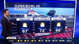 Meteorologist Anthony Slaughter has your weekend forecast, plus a  look at the Super Bowl 50 Forecast.
