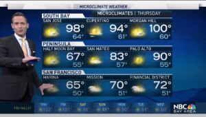 A wide mix of temperatures as hot high pressure keeps it's grip on Inland East Bay, while cooling fog keeps San Francisco temps down.  Chief Meteorologist Jeff Ranieri has your Microclimate Forecast and when temps drop 10°.