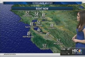 NBC Bay Area Vianey Arana takes a look at your Tuesday's Microclimate Forecast.
