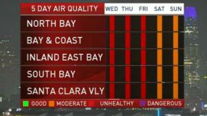 <p>Limit your time outdoors as drifts of smoke continue. Meteorologist Kari Hall has the details in the Microclimate Forecast.</p>
