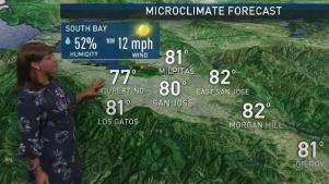 <p>Expect hazy skies across the Bay Area with breezy winds. Meteorologist Kari Hall has the details in the Microclimate Forecast.</p>