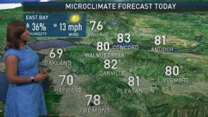 <p>Expect a warm day with more clouds during the morning. Meteorologist Kari Hall has details in the Microclimate Forecast.</p>