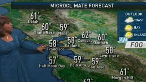 <p>Calm weather continues for the next couple of days before rain returns. Meteorologist Kari Hall has the details in the Microclimate Forecast.</p>