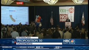 "Yes On Prop. 30 ""Too Close To Call"""