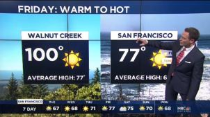 Chief Meteorologist Jeff Ranieri tracks warming temperatures this week that eventually leads to 100 degrees.  Plus, when beaches will push into the 70s in your Microclimate Forecast.