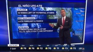 Unusually strong ridge of high pressure will keep mild 70s in place Tuesday.  Chief Meteorologist Jeff Ranieri tracks who reaches near 80 degrees.  Plus, details on how much time we have left with El Niño.