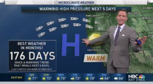 <p>Incredible weather this weekend as high pressure builds.  Chief Meteorologist Jeff Ranieri tracks where 80s are possible in your Microclimate Forecast.</p>