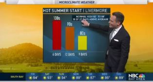 <p>Weather stays comfortable Friday with 60s to 80s but thing will get hotter by the weekend and approach 100 degrees for parts of the Bay Area.&nbsp; Chief Meteorologist Jeff Ranieri has details on this and how long the heat could last in your Microclimate Forecast.</p>