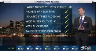 A storm will interact with subtropical moisture from the South to bring the return of rain Wednesday.  Chief Meteorologist Jeff Ranieri has the timeline and how much rain is expected.