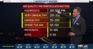 <p>The &ldquo;Camp Fire&rdquo; near Chico will continue to bring down unhealthy air to the Bay Area.  Chief Meteorologist Jeff Ranieri tracks the smoke and when rain chances may bring relief in your Microclimate Forecast.</p>
