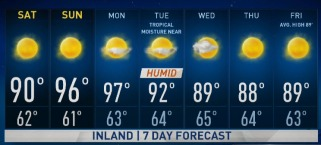 Jeff's Forecast: AM Fog & Inland Heat