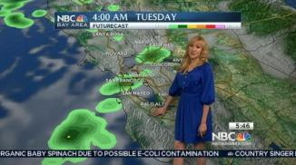 Cool & Cloudy President's Day; Rain Ahead