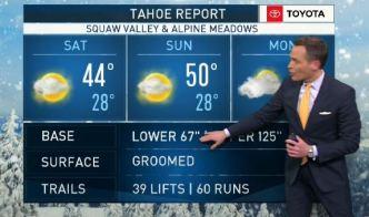 Jeff's Forecast: Mild Weekend; Clouds Return