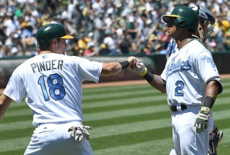 Big Third Inning Propels A's to 4-Game Sweep of Yankees