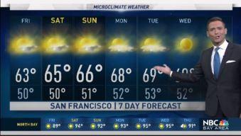 Jeff's Forecast: Foggy Coast & Hotter Inland