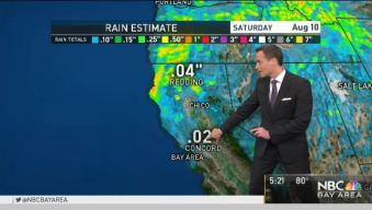 Jeff's Forecast: Cooler and Showers Near