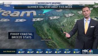 Jeff's Forecast: 60s to 90s