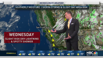 Jeff's Forecast: Humidity, T-Storms Near and Dorian