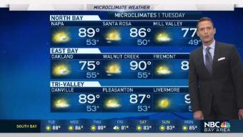 Jeff's Forecast: Cooler Week Ahead