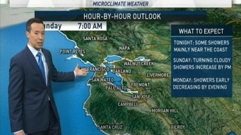 Rob's Forecast: Light Rain in Some Spots