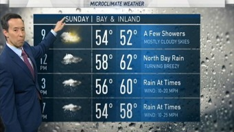 Rob's Forecast: Cloudy, Cool Finish to the Weekend