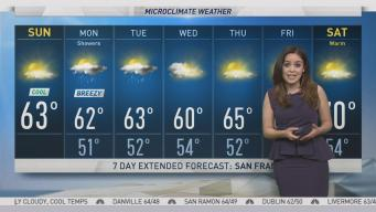 Vianey's Forecast: Pleasant Sunday