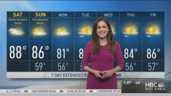 Vianey's Forecast: Cooler Weekend