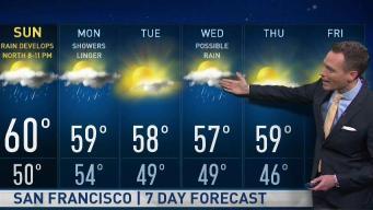 Jeff's Forecast: Drying Veterans Day