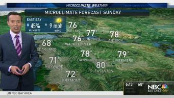 Forecast: Cooling Weekend and Rain Ahead
